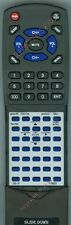 Replacement Remote for PIONEER DEH2500UI, QXE1047, FHX500UI, DEH2400UB