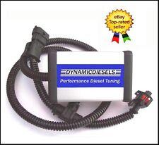 SAAB Diesel Tuning Performance Remap Chip Box  9-3 9-5 TiD