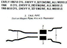 1965-1967 CHEVY NOVA/II SMALL BLOCK DUAL EXHAUST SYSTEM, ALUMINIZED EXC. L-79