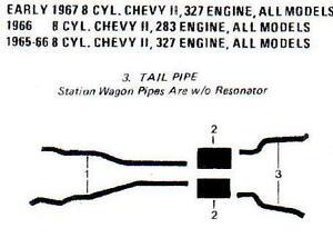 1965-1967 CHEVY NOVA/II SMALL BLOCK DUAL EXHAUST SYSTEM, ALUMINIZED EXC. L-79