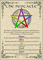 Pentacle Poster 5x7 Wicca Pagan New Age Goth Witch Spirit Pentagram Magic Soul