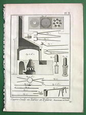 BRASS FOUNDRY Section thru Furnace & Tools - 1784 Antique Print