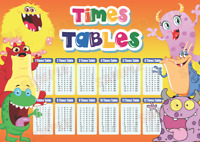 TIMES TABLES MONSTERS POSTER MATHS EDUCATIONAL WALL CHART | BOYS KIDS CHILDS