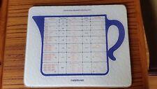 Vintage Farberware Liquid Measurement Equivalents Glass Cutting Board 15x12