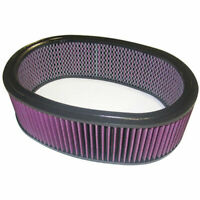 RPC R2126 Oval Washable Air Cleaner Element