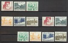 Russia Azerbaijan 1930 ? Flood relief set perf & imperf MNH