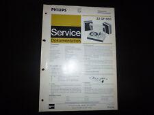 Original Service Manual Philips 22GF660