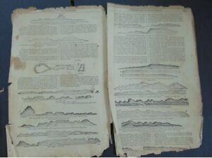 RARE! 17th CENTURY BOOK MAPS/Illustrations CARIBBEAN ISLANDS CUBA HAITI 1600's