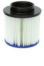 Cartouche pour filtre de SPA Gonflable  de Haute Qualité  Filtration Entretien