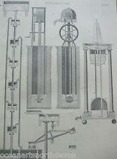 ANTIQUE PRINT C1880'S HYDRAULICS ENGRAVING DIAGRAM OF WORKINGS INDUSTRIAL ART