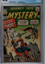 Journey Into Mystery #95 (Marvel, 1963) CGC 4.0 Cream to off-white pages. uk edi