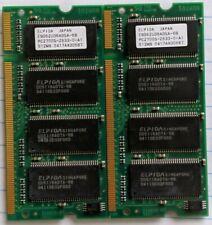 1GB Set (2x512MB) 200-Pin DDR PC-2700S 333MHz CL2.5 NON-ECC SDRAM SODIMM LAPTOP