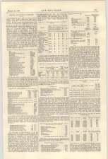 1900 articolo in cemento armato