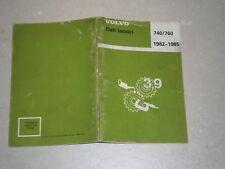VOLVO 7407760 DATI TECNICI 1982-1985 - MANUALE TASCABILE - CONDIZIONI OTTIME