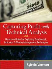 CAPTURING PROFIT WITH TECHNICAL ANALYSIS Candlestick, Indicator Money Management