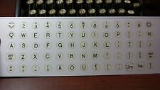 Key inlay replica for antique Underwood typewriter (White Key Version)