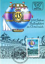 Maximumkarte Österreich 1984 200 Jahre Ballonfahrt in Österreich Nr 1787 MK_207