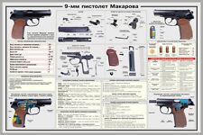 "RARE !!! Russian 9MM MAKAROV GUN SMALL ARMS 8,5 X 11"" Military PRINT POSTER"