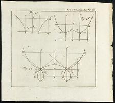 1777 - Lignes : Gravure mathématique & géométrie. Bragelongne