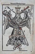 ARS MEMORANDI HOLZSCHNITT MNEMOTECHNIK PETRUS ROSENHEIM RATIONARIUM ANSHELM 1510