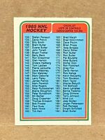 1984-85 O-Pee-Chee OPC Hockey Card Checklist #395 unchecked