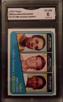 1972 Topps #176 NBA Assist Leaders GMA 6 EX-NM