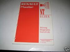 Wiring Diagram Schaltpläne Renault Master, Stand 1997
