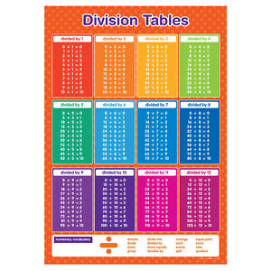 A3 Division Tables Poster Maths Educational Learning Teaching Resource