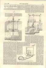 1896 Waterpower Turbines Geneva Zufikon-bremgarten Neuhausen Aluminium Works