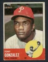 1963 Topps #32 Tony Gonzalez VG/VGEX Phillies 31719