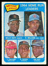 1965 TOPPS OPC O PEE CHEE #4 Willie Mays Billy Williams Cepeda H R Leaders vg-ex