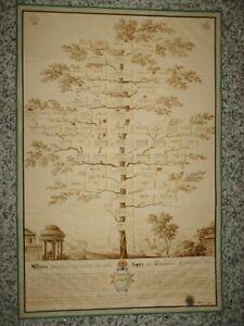 Terranova Bracciolini+Famiglia Sati+Albero Genealogico