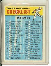 1966 Topps Checklist Unchecked #183 Fair Condition