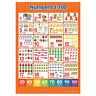 A4 Numbers 1-100  Poster Maths Wall Chart
