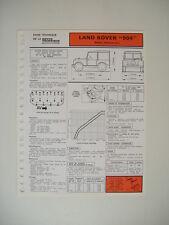 fiche technique RTA  LAND ROVER 904 moteur essence 2.3