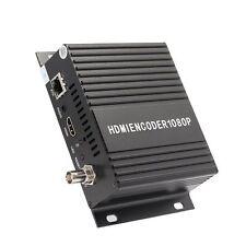 TBS2601 HD HDMI/CVBS Video Encoder IPTV Live Stream Broadcast & Video Recording