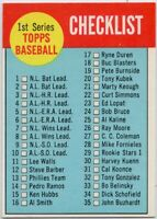 1963 Topps #79 Checklist 1st Series Pack Fresh Near Mint / Mint  FREE SHIPPING