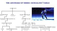 The Anunnaki of Nibiru Historical Genealogy Table by Gerald Clark