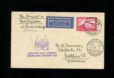 Zeppelin Sieger 108Ba 1931 Baltic Sea Flight Germany Post to Berlin on Card