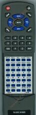 Replacement Remote for TOSHIBA BDX1100KU, AH802703, BDX1200KU, SER0398