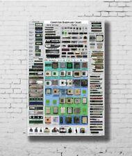 24x36 14x21 Poster COMPUTER HARDWARE CHEAT SHEET detailed educational Art P-419
