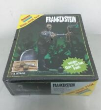 Monogram 1/8 Frankenstein