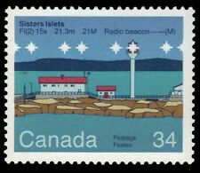 "CANADA 1063 - Sisters Islets Lighthouse ""F/HF Paper"" (pa33851)"