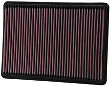 K&N High-Flow Replacement Air Filter P/N: 33-2233  Fits many Jeeps see listing