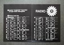 H801- Advertising Pubblicità -1981-DIVISIONE RADIO ITALIA,LA MARGHERITA RISPONDE