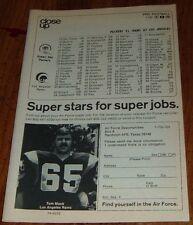 1973 NFL FOOTBALL TV AD~LOS ANGELES RAMS TOM MACK~Michigan Wolverine