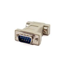 PTC DB9 (Male) to HD15 VGA (Female) Multisync Video Adapter