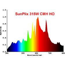 SunPlix 3K HO 315W T12/930 CMH CDM ceramic metal halide bulb replacing Philips