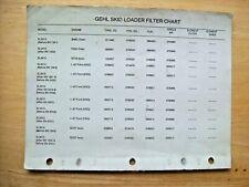 Original Gehl Skid Loader Filter Chart