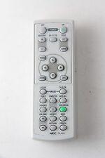 NEC Projector Remote Controls